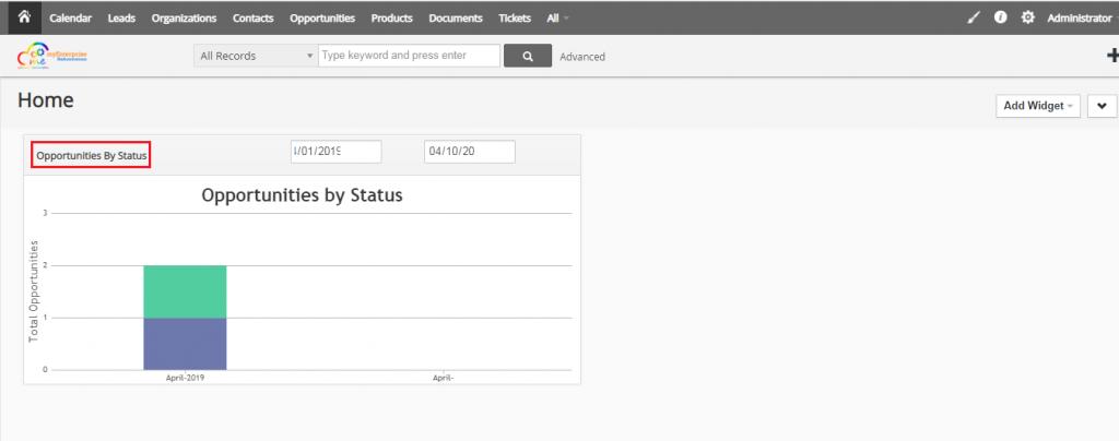 vtOpportunity status dashboard